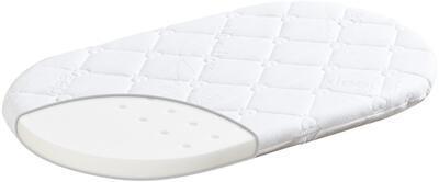 Malá matrace do kočárku Priam TRÄUMELAND Sleep Fresh 76x30 cm