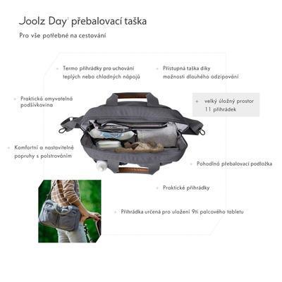 Přebalovací taška JOOLZ Uni2 Earth na kočárek JOOLZ Day2/Geo2 2018 - 2