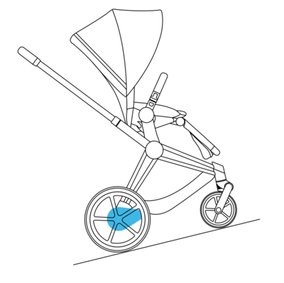 Podvozek CYBEX e-PRIAM 2021 - 2