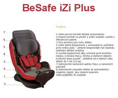 Autosedačka BESAFE iZi Plus 2018 - 4