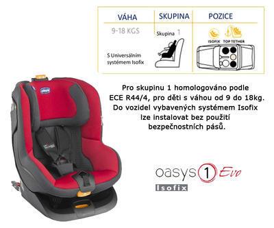 Autosedačka CHICCO Oasys 1 Evo Isofix 2016 - 5