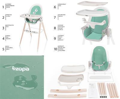 Dětská židlička ZOPA Elite 3v1 2021 - 5