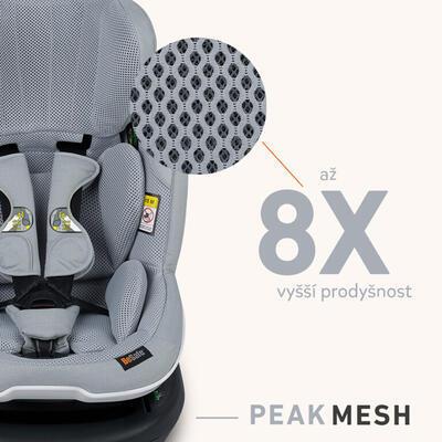 Autosedačka BESAFE iZi Modular A X1 i-Size 3D Mesh 2021 - 5