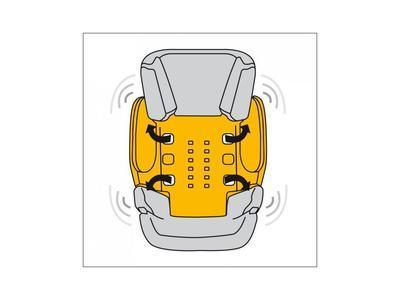 Autosedačka CYBEX Free-fix CBXC 2017 - 5