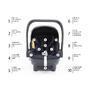 Autosedačka ZOPA X1 Plus i-Size set včetně báze 2021 - 6/7