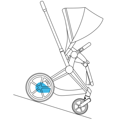 Podvozek CYBEX e-PRIAM 2021 - 6