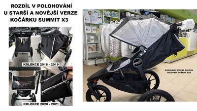 Kočárek BABY JOGGER Summit X3 2021 - 7